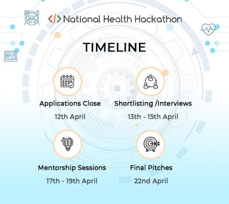 NHH Timeline