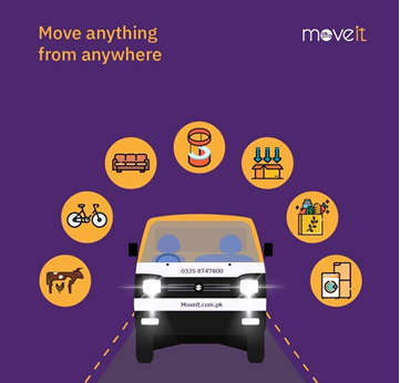 MoveIt - Move anything-anytime, anywhere!