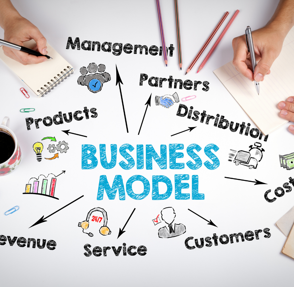 The Business Model Canvas Series- Part 4 Determining the right distribution channels for your business