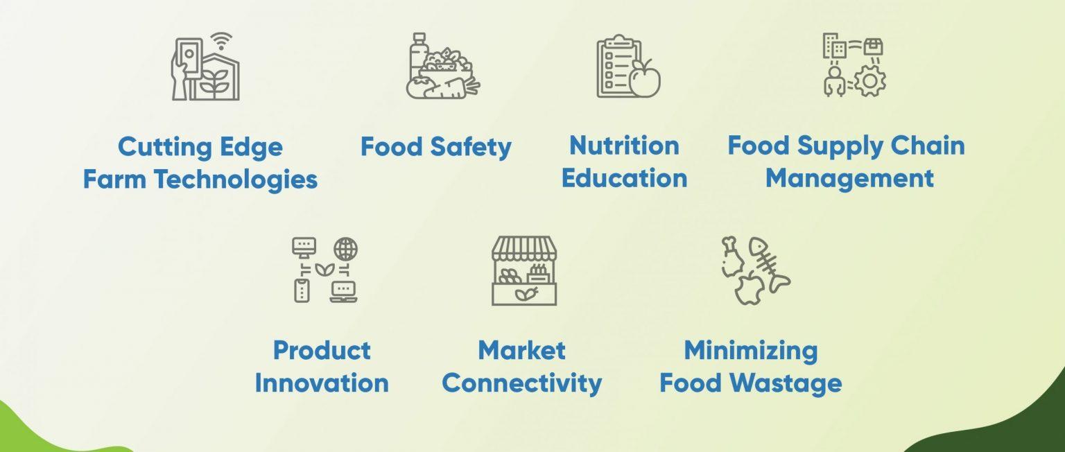 The NutriBiz Nutrition Innovation Challenge
